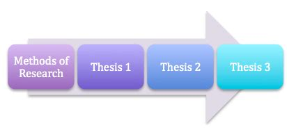 Thesis Proposal Department of Computer Science, Columbia